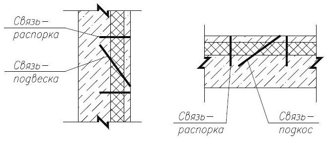 Коттеджное строительство - рисунок